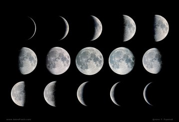 Blog Moon phases